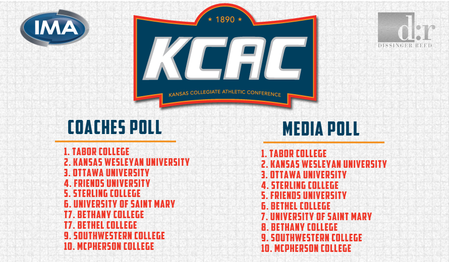 Photo for 2016 KCAC Football Preseason Polls Released