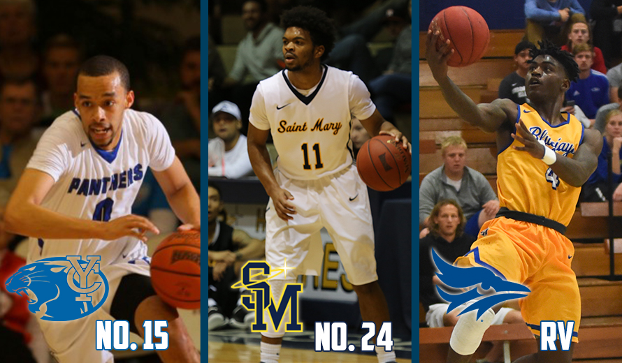 Photo for York No. 15, Saint Mary No. 24, Tabor Receiving Votes in NAIA DII M -  Basketball Poll