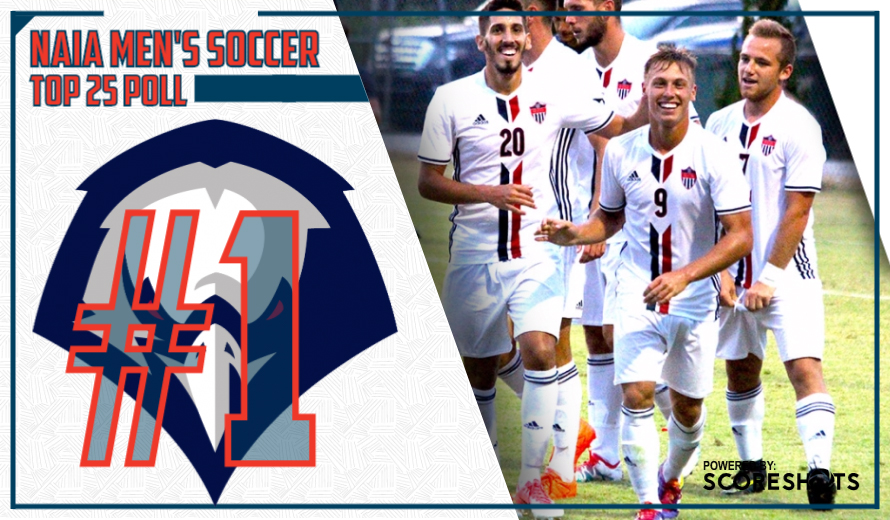 Photo for Oklahoma Wesleyan Remains No. 1 in NAIA M -  Soccer Coaches' Top 25 Poll