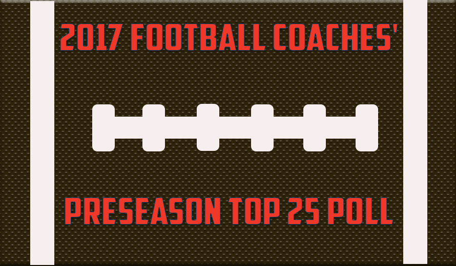 Photo for NAIA Announces the 2017 Football Coaches' Preseason Top 25 Poll